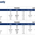 hudson real estate market report 2013